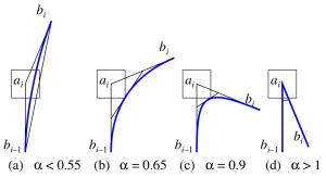 4 Bezier-Kurven mit unterschiedlichen Winkeln